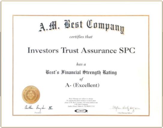 インベスターズトラスト(ITA、investors trust)の格付けを行うA.M.Best社とは?